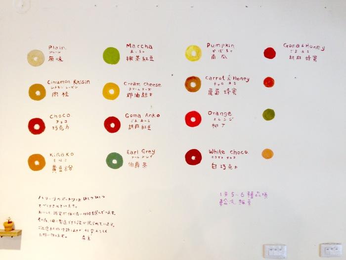 taichung haritts